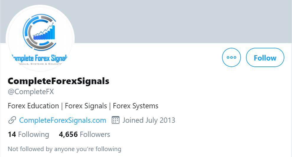 Complete Forex Signals Social networks profiles
