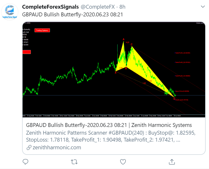 Complete Forex Signals Twitter