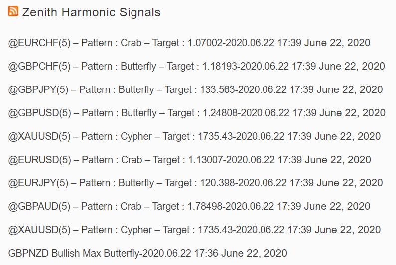Complete Forex Signals