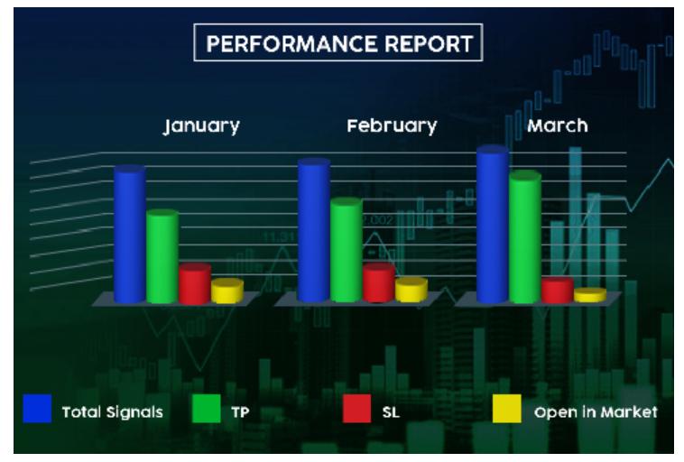 Gold Signals Screenshot of a performance report