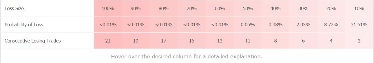 PiptionaryClub statistics