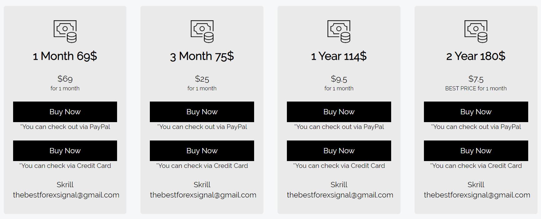 TheBestForexSignal Pricing