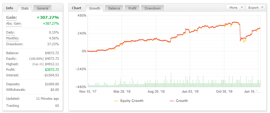 fxadept trading results report