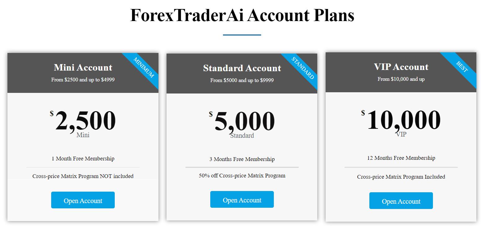 BulletProof Traders Pricing