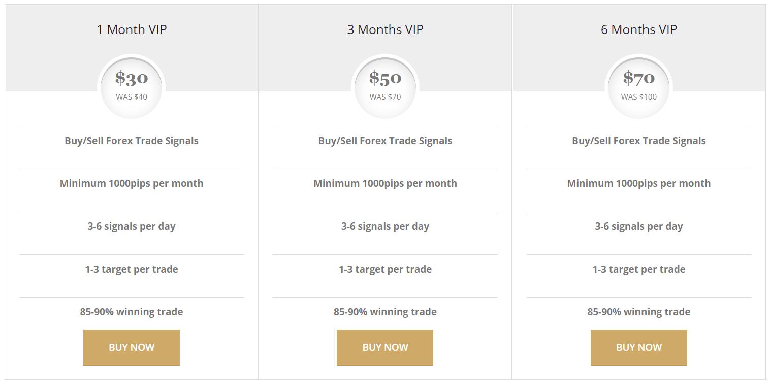 FX Price Signals Pricing