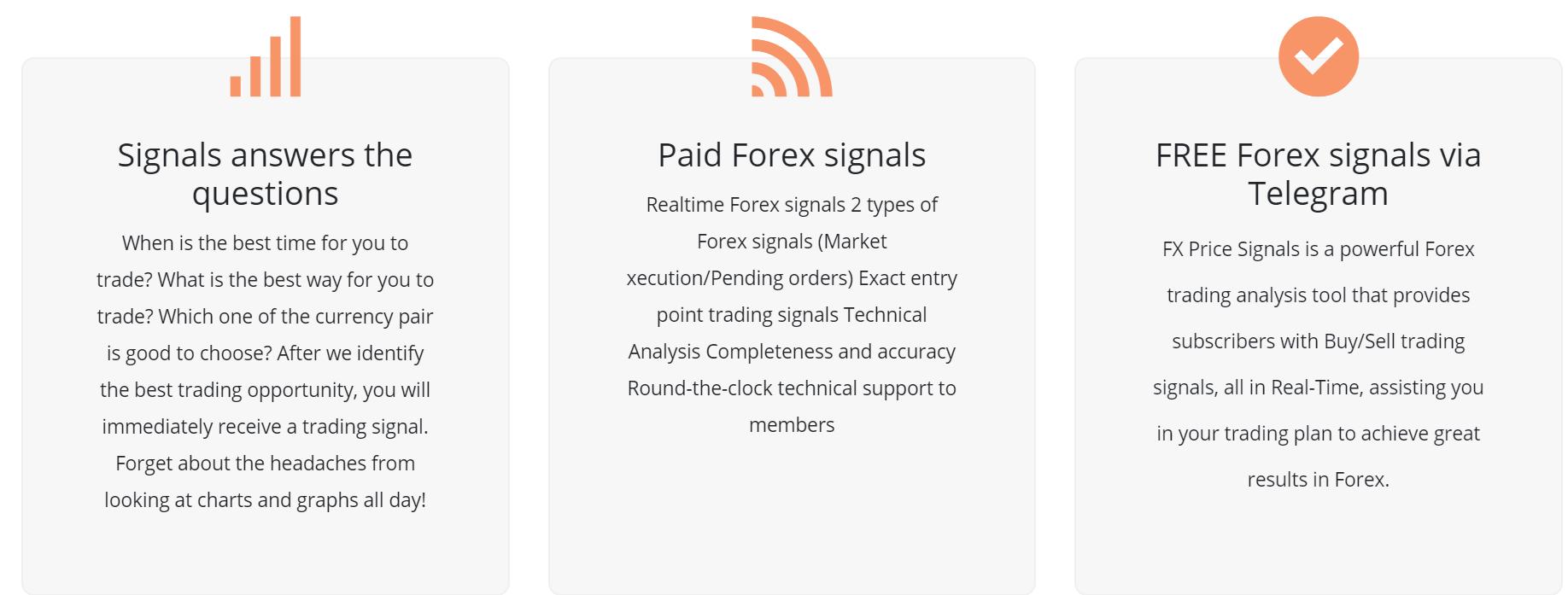 FX Price signals