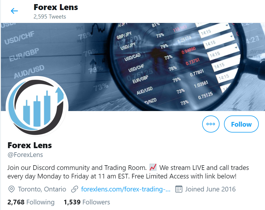 Forex Lens Twitter page