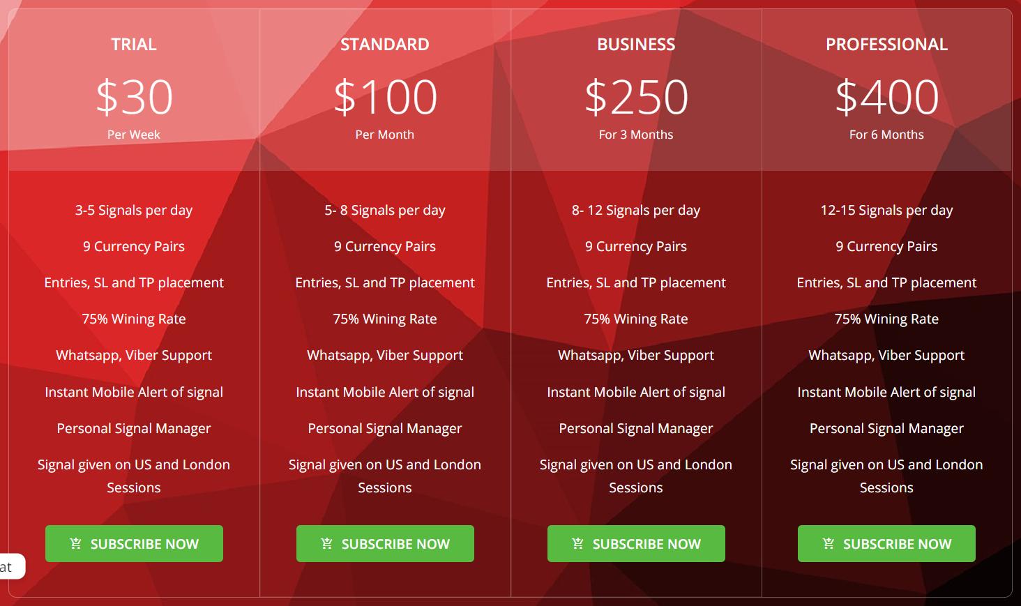Forex Profita Pricing