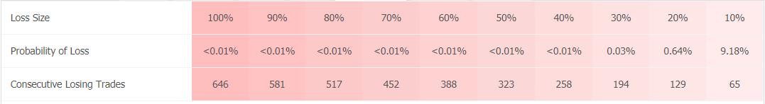 FXBlasterPro statistics