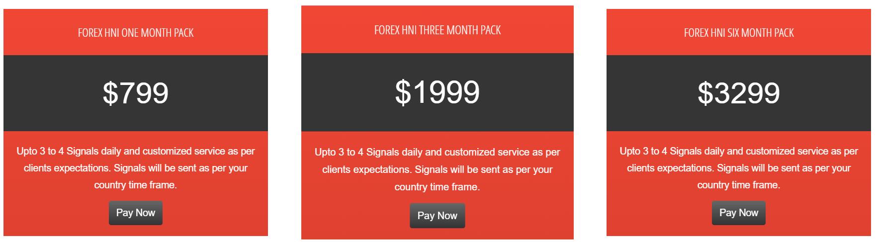 Forex Hub Pricing