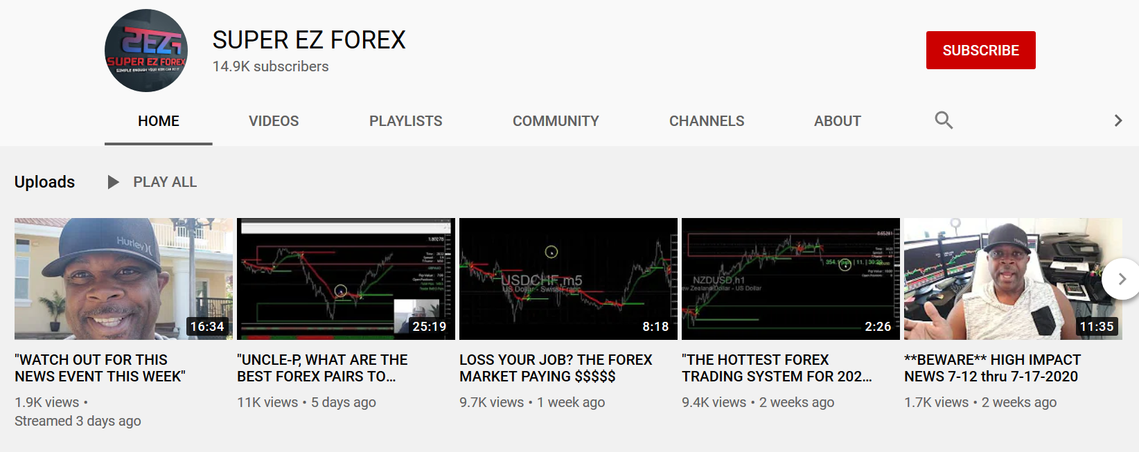 Super EZ Forex screenshots