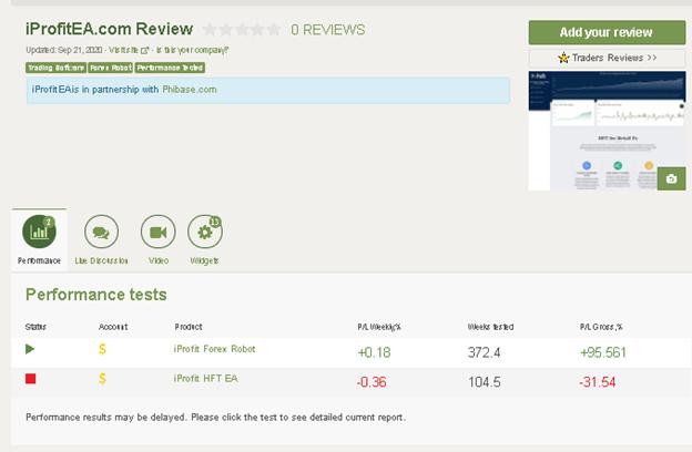 iProfit EA Customer Reviews