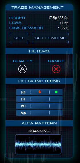 FX Delta 2.0 Offering