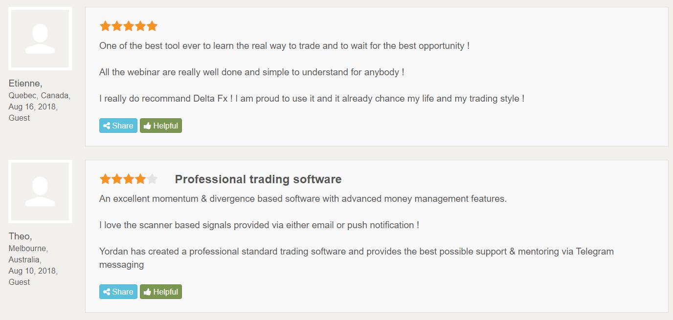 FX Delta 2.0 Customer Reviews