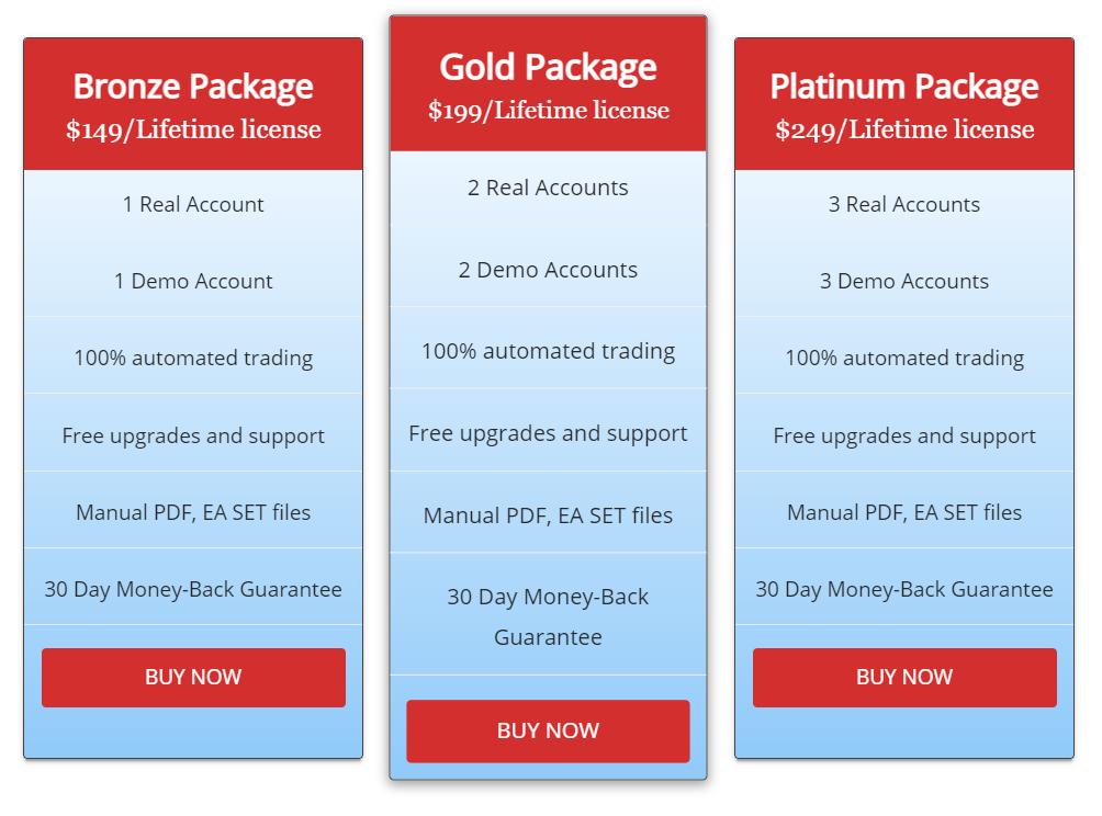 FX Fortnite EA Pricing