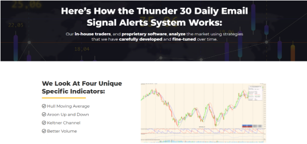 Thunder 30 Signals Trading Strategy