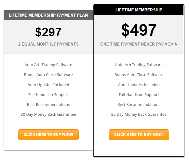 AutoArb Pricing