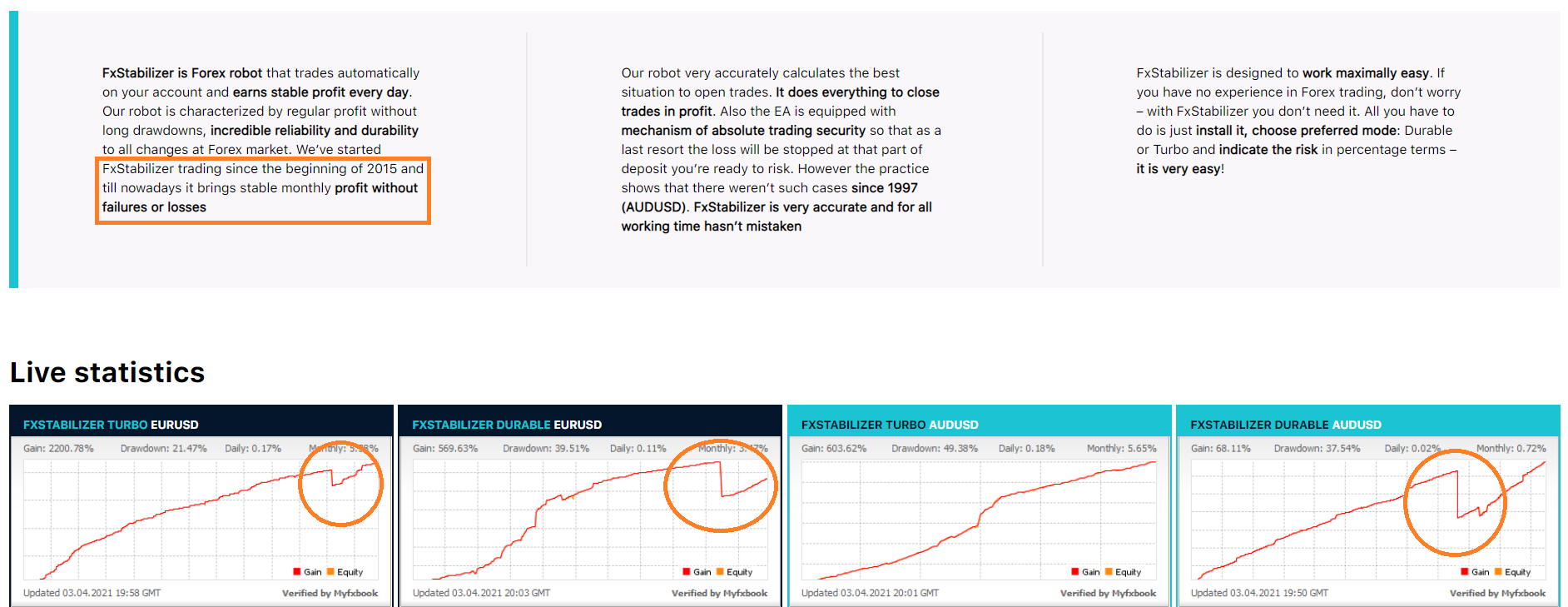 FX Stabilizer live statistics
