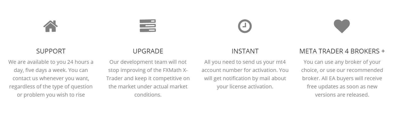 FXMath X-Trader Features