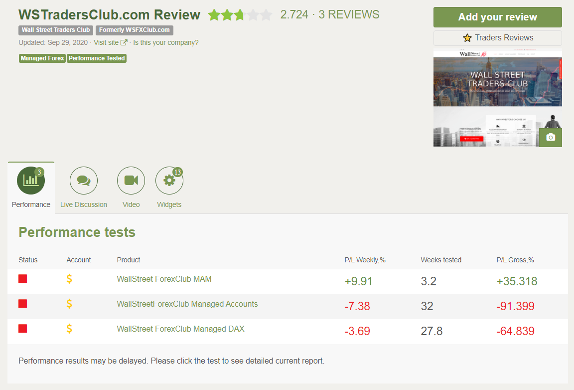 Wall Street Traders Club Customer Reviews