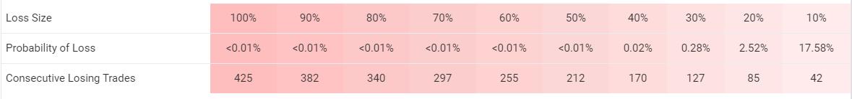FX Hunter Wealth trading results