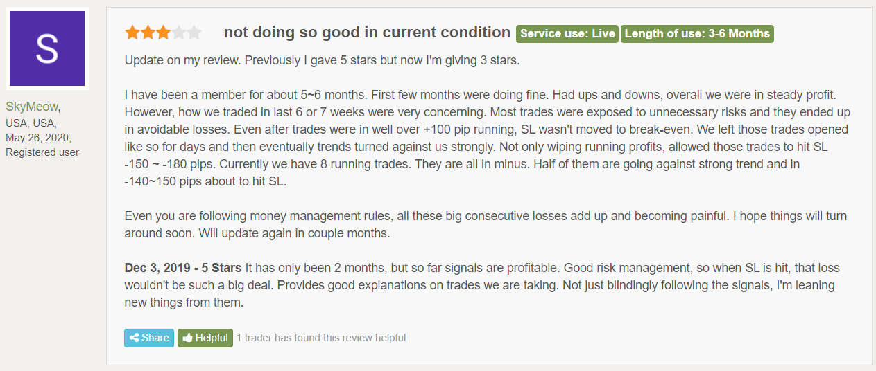 FX Hunter Wealth Customer Reviews