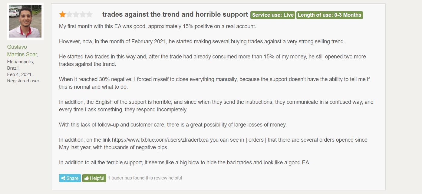 Z Trader FX EA Customer Reviews
