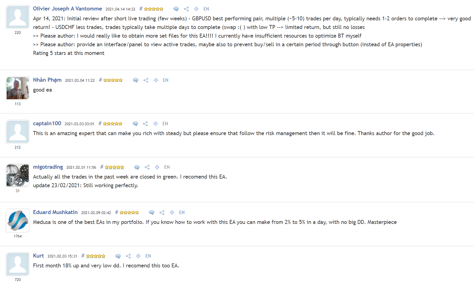 Medusa X Customer Reviews