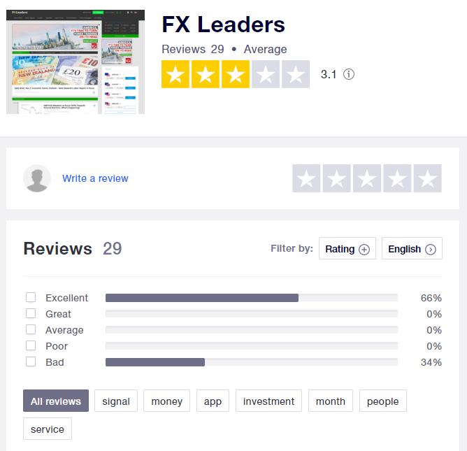 FXLeaders - Customer Reviews