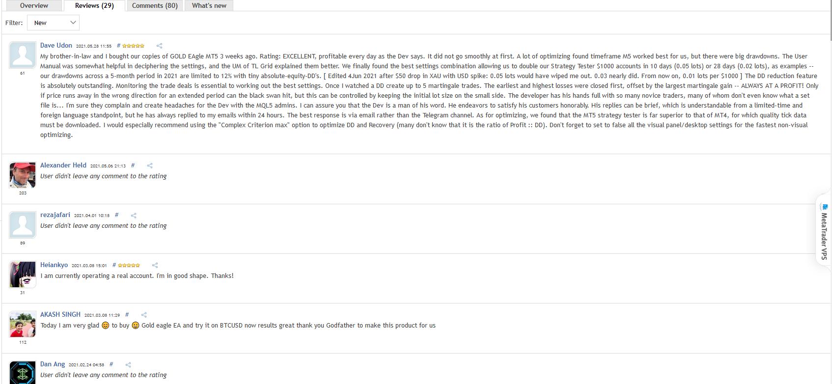 Gold Eagle Customer Reviews