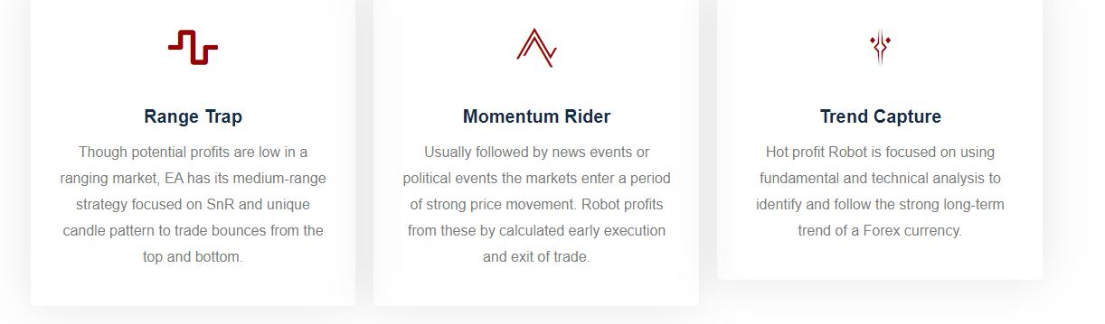 Hot Profit Robot Trading Strategy