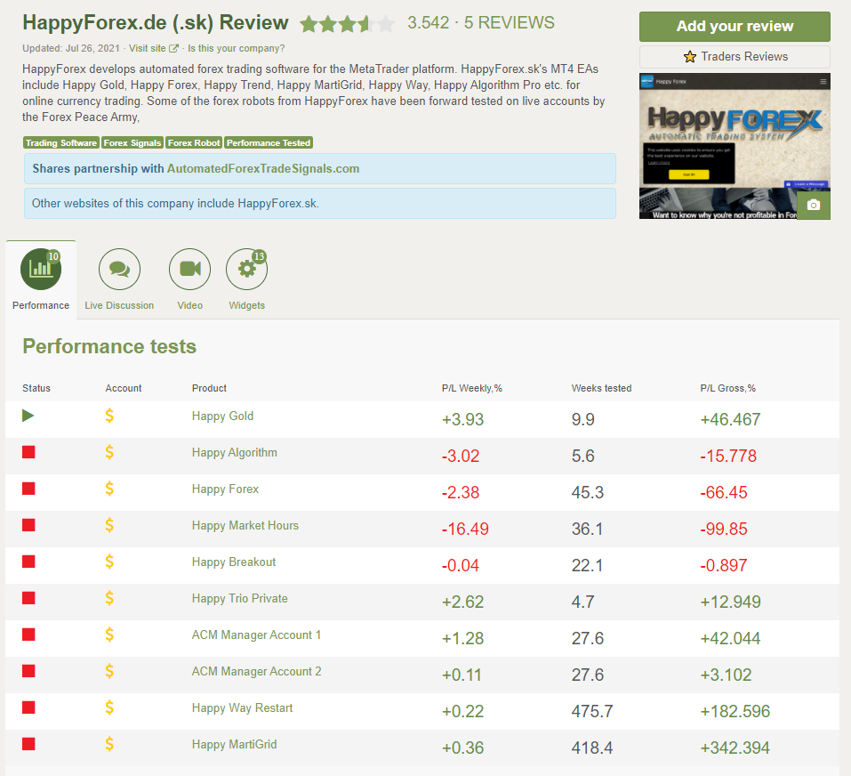 Happy Gold page on Forex Peace Army.