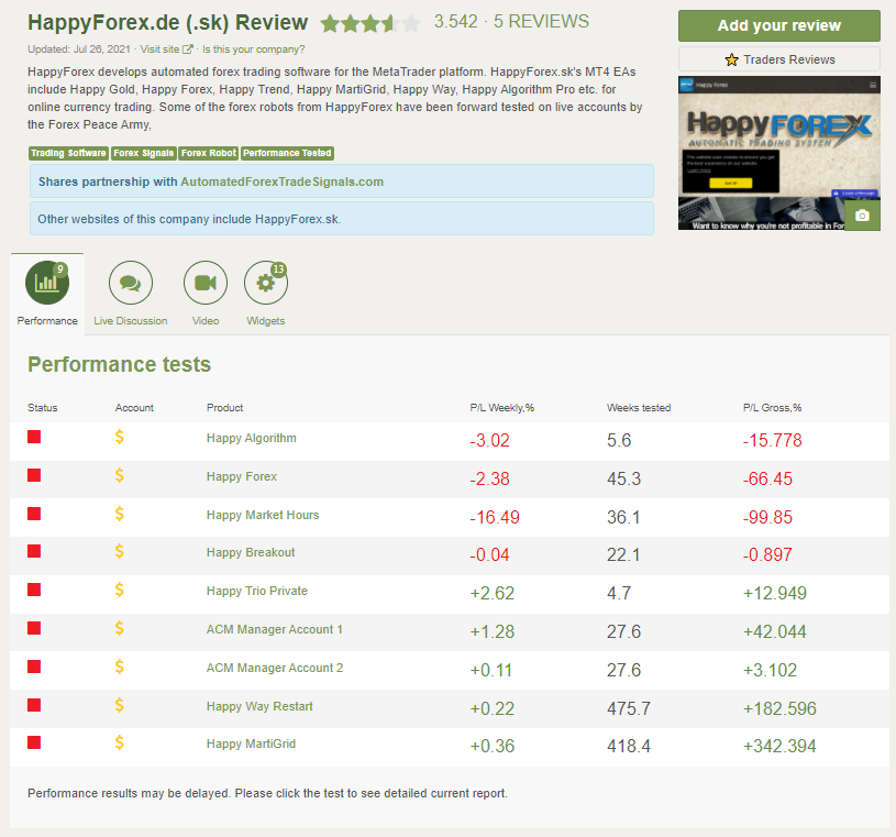 Happy MartiGrid's page of Forex Peace Army.