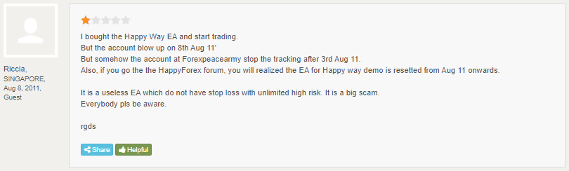Comments about Happy Forex.