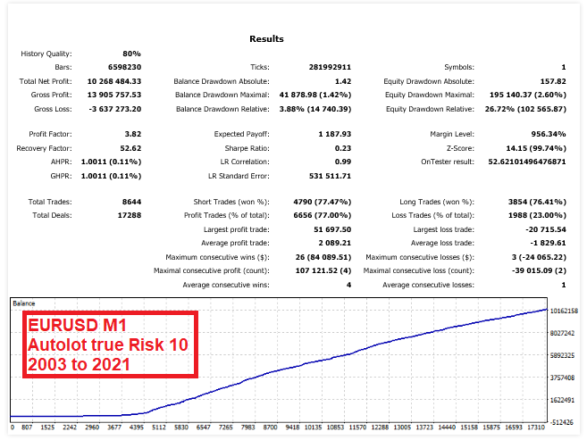 Hippo Trader Pro's backtest report.