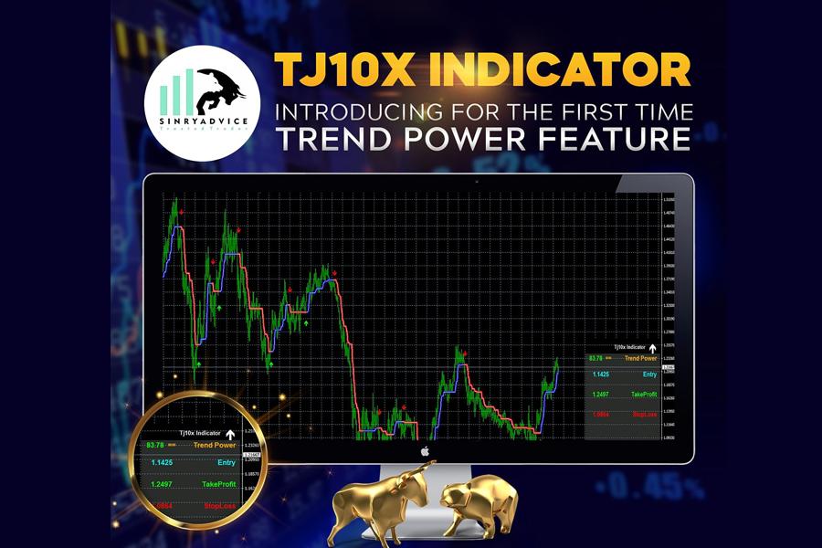 TJ10X Indicator