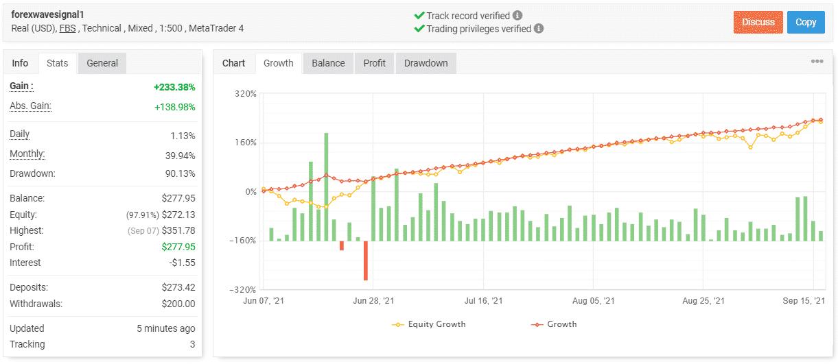 BuySellSeriesEA trading results.