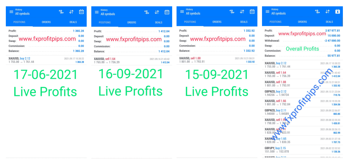 FX Profit Pips screenshots of trading results.