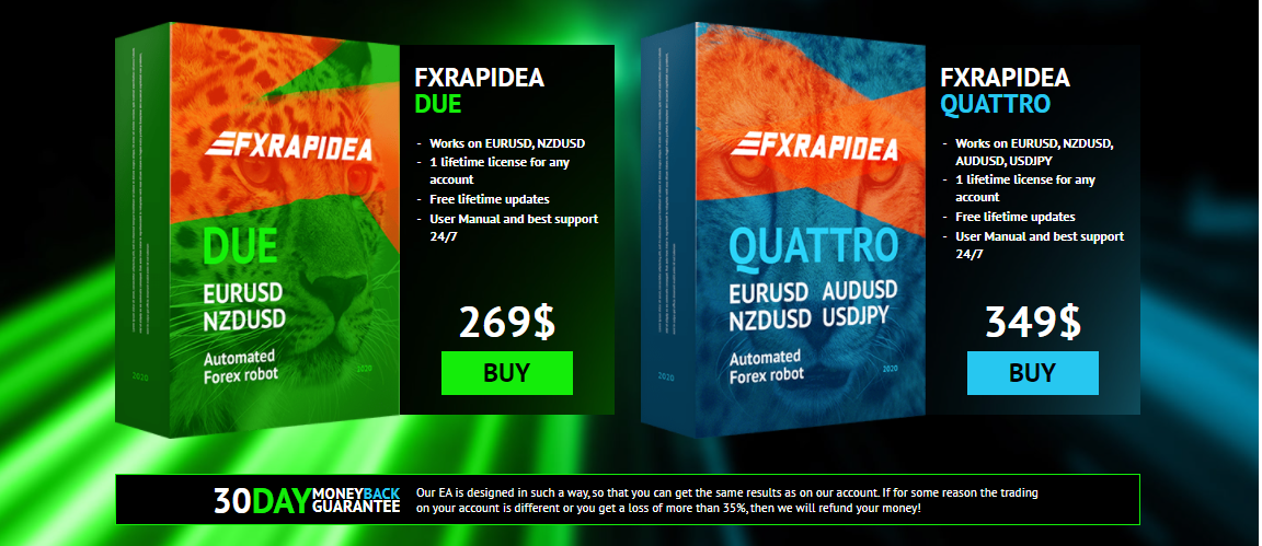 Pricing packages of FXRapidEA.