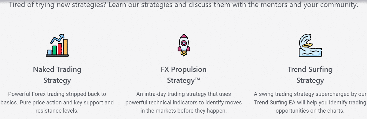 Strategies used by ForexSignals.com.