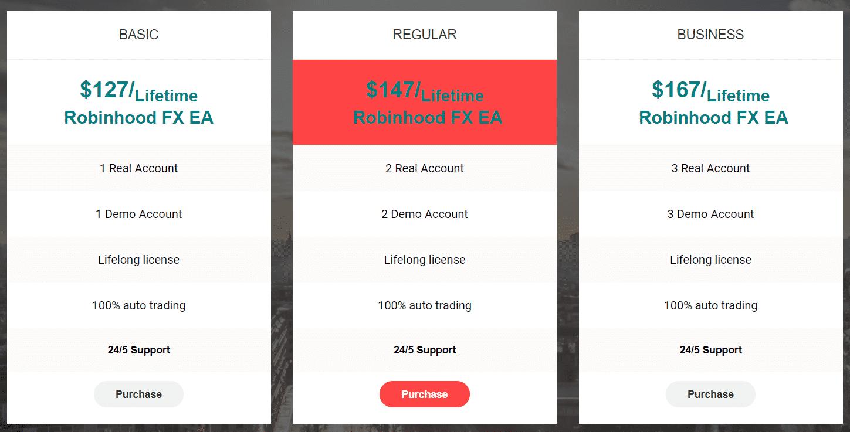 Robinhood FX EA pricing.