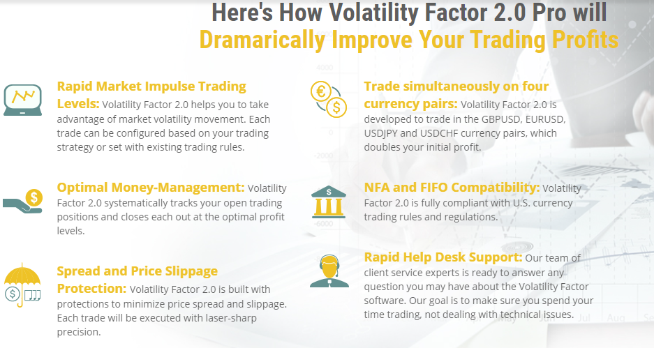 Working method of Volatility Factor 2.0.