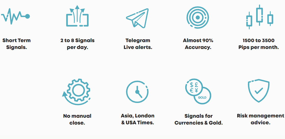 Features of M15 Signals